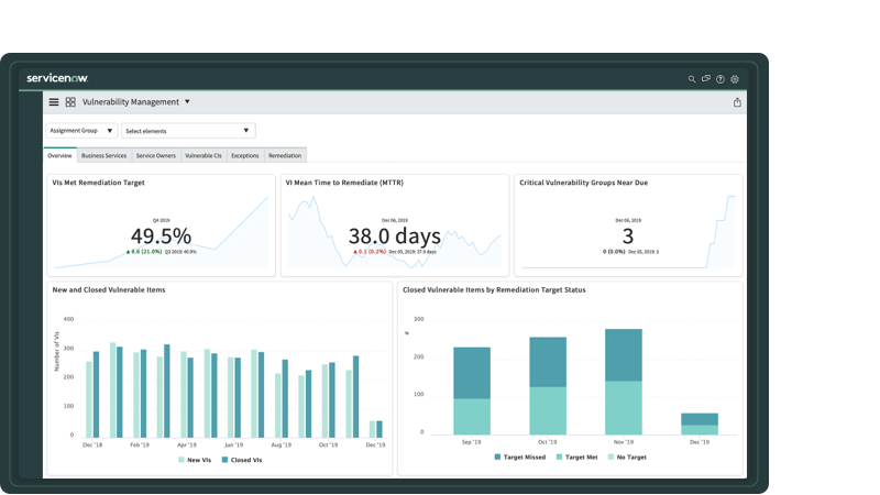 Measure performance with metrics and dashboards