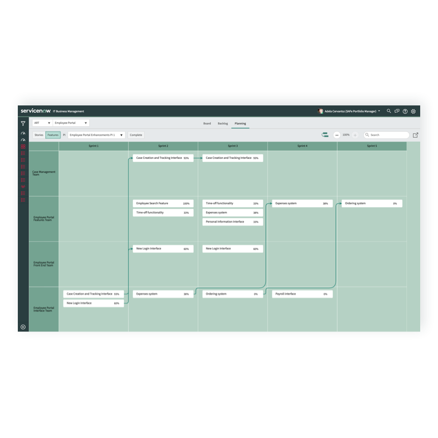 A screenshot of the booking platform and planning dashboard